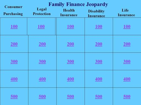 100 200 300 400 500 100 200 300 400 500 100 Disability Insurance Health Insurance Consumer Purchasing Legal Protection Family Finance Jeopardy Life Insurance.