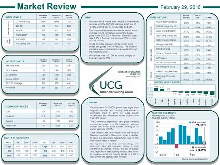 Market Review February 29, 2016 INTEREST RATES Month-End 2/29/16 Month-End 1/31/16 Year End 12/31/15 Fed Funds Rate0.50 10-Yr Treasury1.7401.9282.273 DJ.