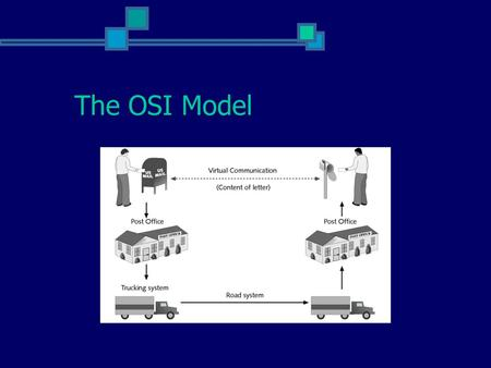 The OSI Model. Understanding the OSI Model In early 1980s, manufacturers began to standardize networking so that networks from different manufacturers.