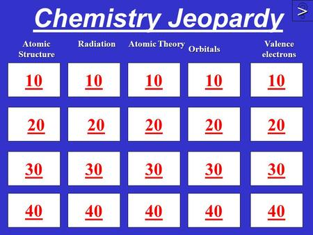 Chemistry Jeopardy 10 20 30 40 10 20 30 40 10 20 30 40 >>>> 10 20 30 Atomic Structure Radiation Orbitals Atomic Theory 10 20 30 40 Valence electrons.