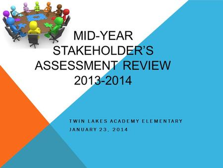 MID-YEAR STAKEHOLDER'S ASSESSMENT REVIEW 2013-2014 TWIN LAKES ACADEMY ELEMENTARY JANUARY 23, 2014.