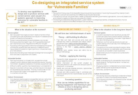 STATEMENT OF INTENT – FINAL VERSION7 May 2012 Co-designing an integrated service system for 'Vulnerable Families' INTENT To develop new capabilities to.