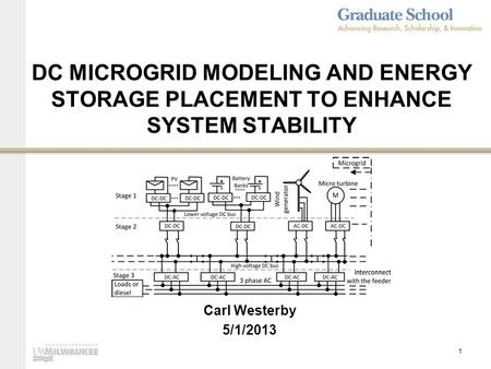 DC MICROGRID MODELING AND ENERGY STORAGE PLACEMENT TO ENHANCE SYSTEM STABILITY Carl Westerby 5/1/2013 1.
