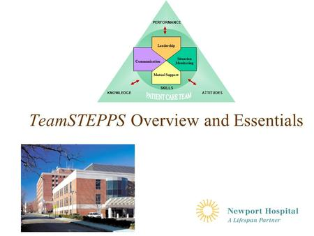 TeamSTEPPS Overview and Essentials Situation Monitoring Communication Mutual Support Leadership KNOWLEDGEATTITUDES PERFORMANCE SKILLS.
