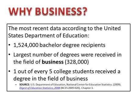 The most recent data according to the United States Department of Education: 1,524,000 bachelor degree recipients Largest number of degrees were received.