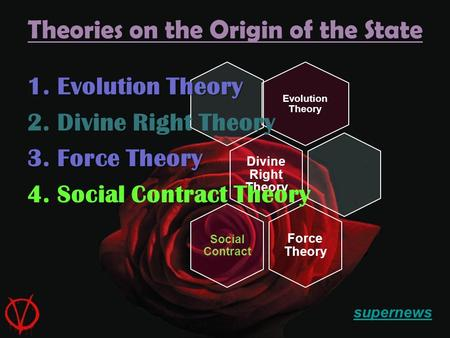 Evolution Theory Divine Right Theory Force Theory Social Contract Theories on the Origin of the State 1.E volution Theory 2.Divine Right Theory 3.F orce.