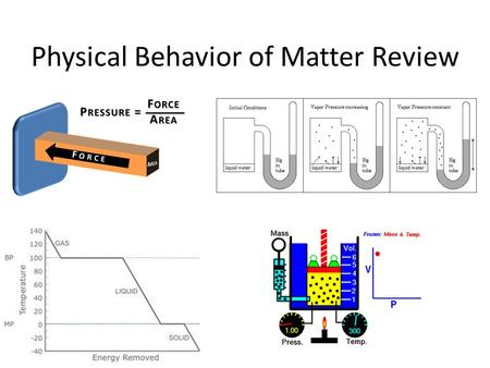 Physical Behavior of Matter Review. Matter is classified as a substance or a mixture of substances.
