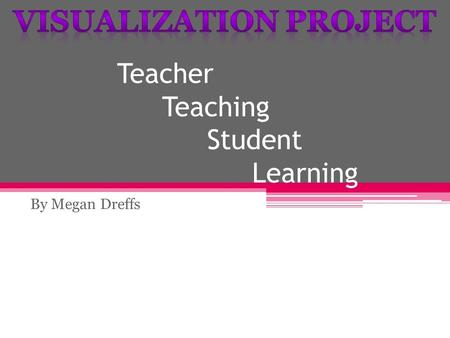Teacher Teaching Student Learning By Megan Dreffs.