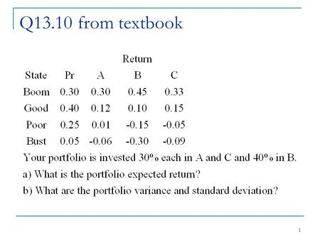 Q13.10 from textbook 1. Chapter 14 Cost of Capital 2.