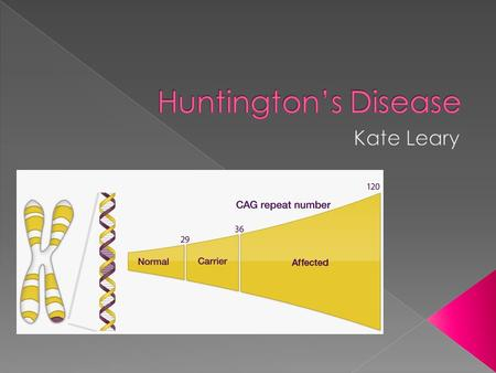  Only caused by: › Inherited genetic defect › Mutation  Defect or mutation is a CAG repeat in the HD gene of chromosome 4  CAG repeat  abnormal Huntingtin.