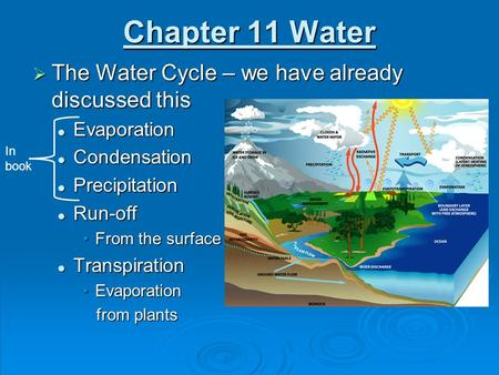 Chapter 11 Water  The Water Cycle – we have already discussed this Evaporation Evaporation Condensation Condensation Precipitation Precipitation Run-off.