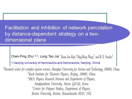 Facilitation and inhibition of network percolation by distance-dependent strategy on a two- dimensional plane Chen-Ping Zhu 1,2,3, Long Tao Jia 1, 1.Nanjing.
