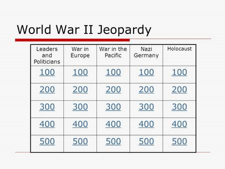 World War II Jeopardy Leaders and Politicians War in Europe War in the Pacific Nazi Germany Holocaust 100 200 300 400 500.
