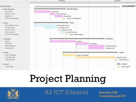 ict a2 management report