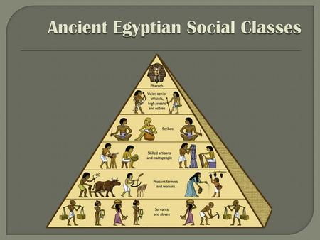 Comparing the ancient Egyptian classes What clothing did they wear? Did they wear jewelry? Why did they wear certain accessories What tools would they.