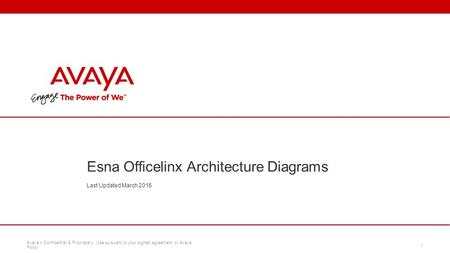 Avaya – Confidential & Proprietary. Use pursuant to your signed agreement or Avaya Policy 1 Esna Officelinx Architecture Diagrams Last Updated March 2016.