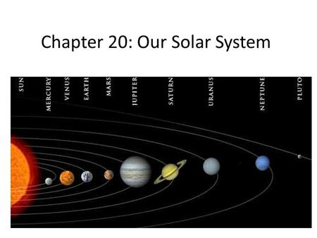 Chapter 20: Our Solar System. Inner Planets Inner Planets often called Terrestrial Planets Rock Planets – Mercury – Venus – Earth – Mars Asteroid Belt.