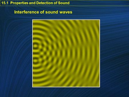 15.1 Properties and Detection of Sound Interference of sound waves.