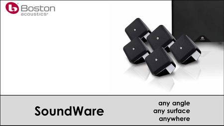 SoundWare any angle any surface anywhere. Agenda Design & Technology Models Selling SoundWare.