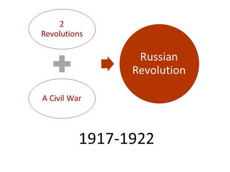 2 Revolutions A Civil War Russian Revolution 1917-1922.