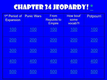 Chapter 34 Jeopardy! * 1 st Period of Expansion Punic Wars From Republic to Empire How bout' some vocab?! Potpourri 100 200 300 400 500.