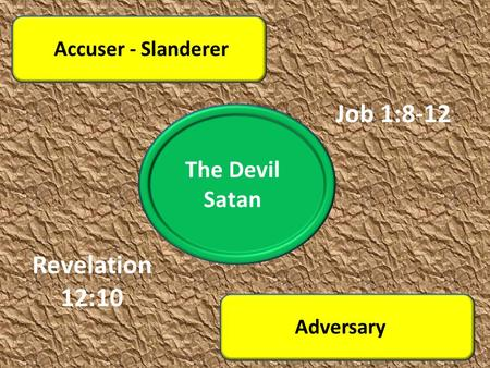 The Devil Satan Accuser - Slanderer Adversary Job 1:8-12 Revelation 12:10.