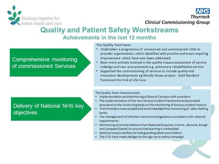 Quality and Patient Safety Workstreams Achievements in the last 12 months Comprehensive monitoring of commissioned Services The Quality Team have: Undertaken.