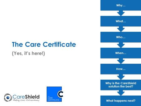 The Care Certificate (Yes, it's here!) What happens next? Why is the CareShield solution the best? How… When… Who… What… Why…