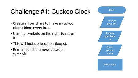 Challenge #1: Cuckoo Clock Create a flow chart to make a cuckoo clock chime every hour. Use the symbols on the right to make it. This will include iteration.