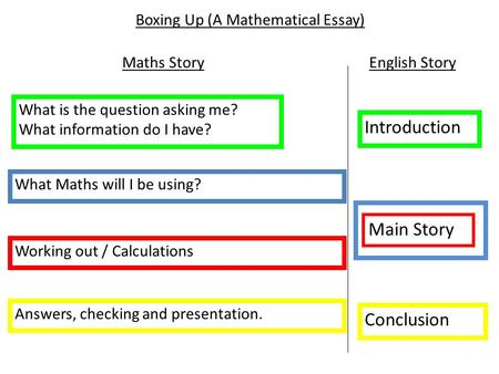 Boxing Up (A Mathematical Essay) What is the question asking me? What information do I have? What Maths will I be using? Working out / Calculations Answers,