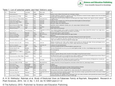 Table 1. List of selected plants and their folkloric uses A. H. M. Mahbubur Rahman et al. Study of Medicinal Uses on Fabaceae Family at Rajshahi, Bangladesh.