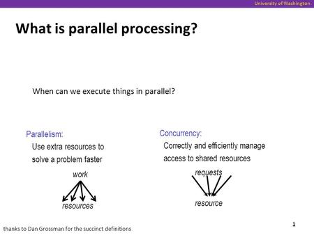 University of Washington 1 What is parallel processing? When can we execute things in parallel? Parallelism: Use extra resources to solve a problem faster.
