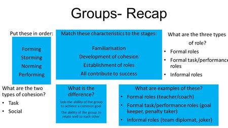 Groups- Recap Put these in order: Storming Norming Forming Performing Forming Storming Norming Performing Match these characteristics to the stages: Familiarisation.