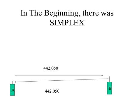 In The Beginning, there was SIMPLEX A B 442.050 Simplex and Duplex When two stations contact each other using the same frequency for both transmit and.