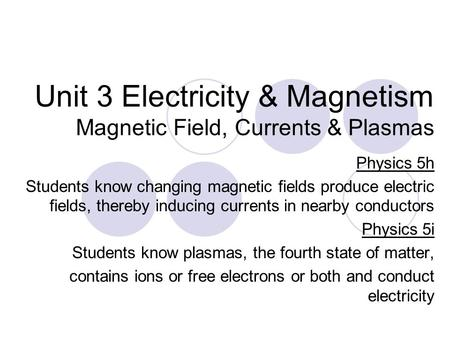 Unit 3 Electricity & Magnetism Magnetic Field, Currents & Plasmas Physics 5h Students know changing magnetic fields produce electric fields, thereby inducing.
