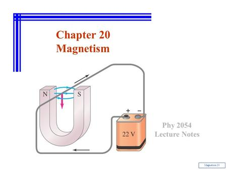 Chapter 20 Magnetism Magnetism 20 Phy 2054 Lecture Notes.