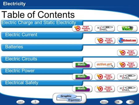Electricity Electric Charge and Static Electricity Electric Current Batteries Electric Circuits Electric Power Electrical Safety Table of Contents.