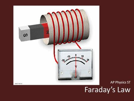 AP Physics ST Faraday's Law teachnet.ie. Faraday's Law So far we've seen how an electric field can produce a magnetic field… can a magnetic field produce.