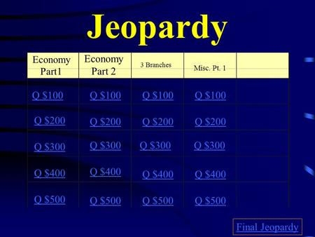 Jeopardy Economy Part1 Economy Part 2 3 Branches Misc. Pt. 1 Q $100 Q $200 Q $300 Q $400 Q $500 Q $100 Q $200 Q $300 Q $400 Q $500 Final Jeopardy.