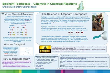 Elephant Toothpaste – Catalysts in Chemical Reactions Sharon Elementary Science Night A Chemical reaction is a process that leads to the transformation.