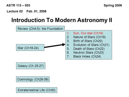 ASTR 113 – 003 Spring 2006 Lecture 02 Feb. 01, 2006 Review (Ch4-5): the Foundation Galaxy (Ch 25-27) Cosmology (Ch28-39) Introduction To Modern Astronomy.
