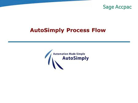 AutoSimply Process Flow. Legend System Process Manual Process System Document Manual Document Flow Connector to another slide Terminator Predefined Process.