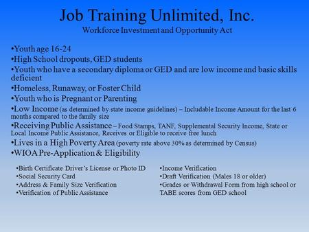 Job Training Unlimited, Inc. Workforce Investment and Opportunity Act Youth age 16-24 High School dropouts, GED students Youth who have a secondary diploma.