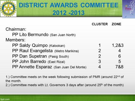 DISTRICT AWARDS COMMITTEE 2012 -2013 CLUSTERZONE Chairman: PP Lito Bermundo (San Juan North) Members: PP Saldy Quimpo (Kalookan) 11,2&3 PP Raul Evangelista.