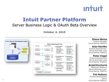 1 Server Business Logic & OAuth Beta Overview October 4, 2010 Alan Hantke Product Development Server Business Logic Intuit Partner Platform Diane Weiss.