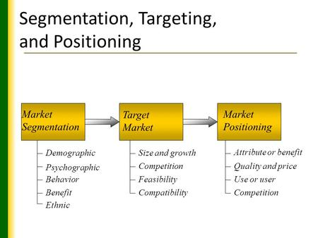 Segmentation, Targeting, and Positioning Market Segmentation Target Market Market Positioning Psychographic Demographic Benefit Behavior Ethnic Quality.