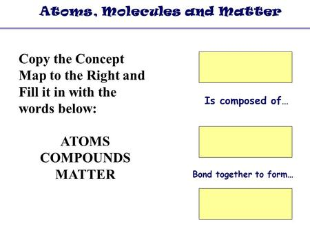 Atoms, Molecules and Matter Copy the Concept Map to the Right and Fill it in with the words below: ATOMS COMPOUNDS MATTER Is composed of… Bond together.