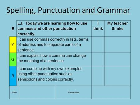 Spelling, Punctuation and Grammar E L.I. Today we are learning how to use commas and other punctuation correctly. I think My teacher thinks Y I can use.