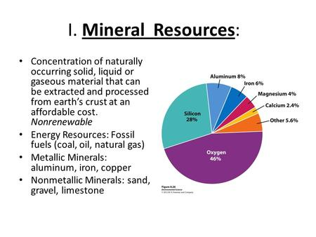 I. Mineral Resources: Concentration of naturally occurring solid, liquid or gaseous material that can be extracted and processed from earth's crust at.
