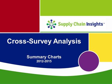 Supply Chain Insights LLC Copyright © 2016, p. 1 Cross-Survey Analysis Summary Charts 2012-2015.